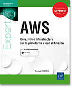 AWS, Cloud Computing, AWS CLI, IAM, Terraform, Amazon S3, Amazon Web Services, CloudWatch, IAM, AWS CLI, Terraform, EC2, S3, EBS, CloudWatch, VPC, RDS, Route53, LNEIAWS